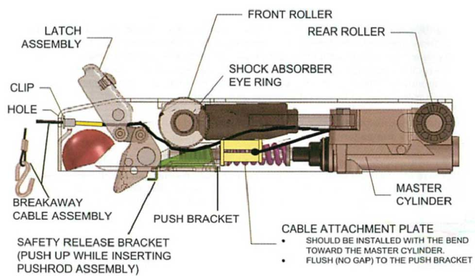 surgebrakediagram pontoon trailer braking 4 Flat Trailer Wiring Diagram at gsmx.co